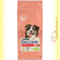 Purina Dog Chow Active для взрослых активных собак с Курицей